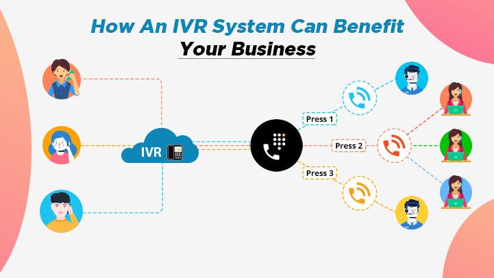 IVR System for Call Center - Intalk.io