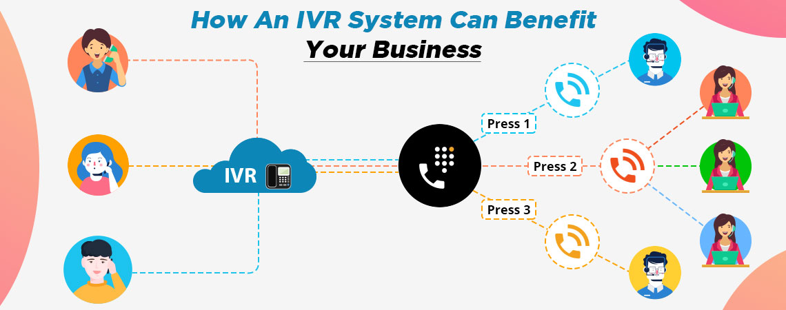 IVR (Interactive Voice Response)
