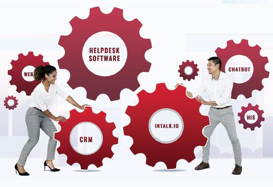 Integrations - Integrations