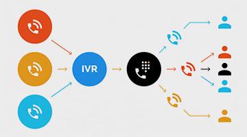 IVR Systems - Intalk.io
